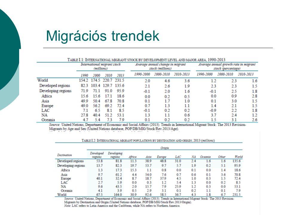 A migránsok társadalmi integrációjának kihívásai Társadalmi nézőpont vs.