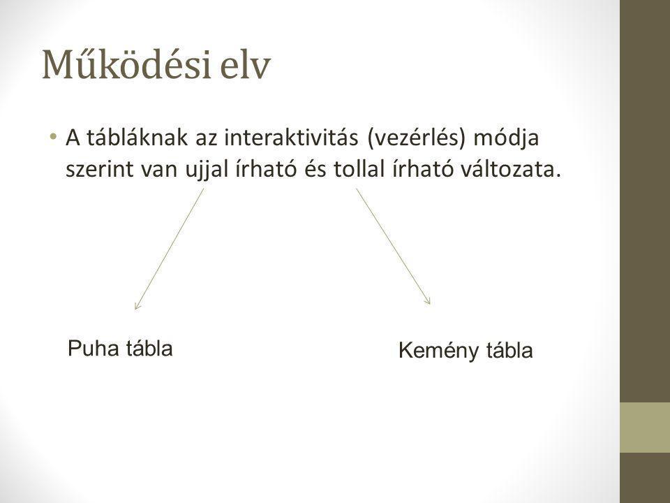 Működési elv • A tábláknak az interaktivitás (vezérlés) módja szerint van ujjal írható és tollal írható változata. Puha tábla Kemény tábla