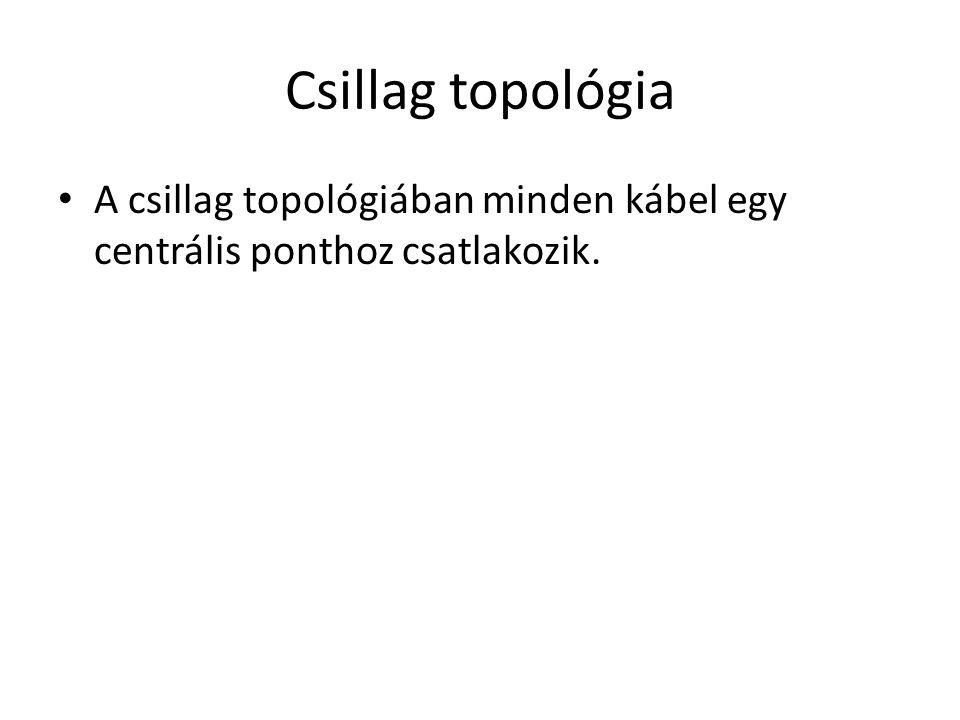 Csillag topológia • A csillag topológiában minden kábel egy centrális ponthoz csatlakozik.