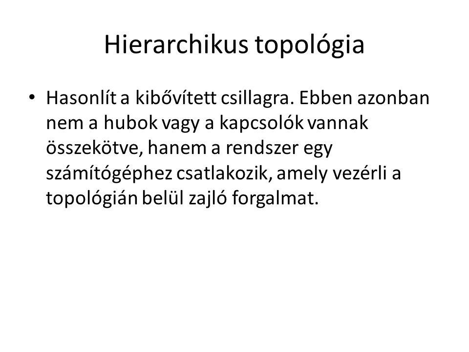 Hierarchikus topológia • Hasonlít a kibővített csillagra.