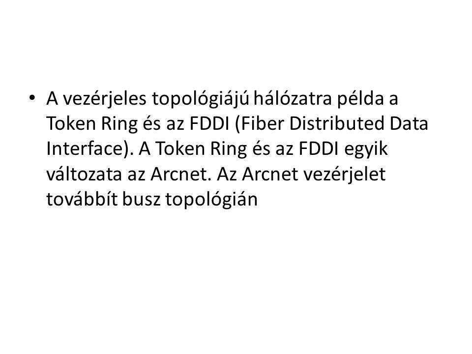 • A vezérjeles topológiájú hálózatra példa a Token Ring és az FDDI (Fiber Distributed Data Interface).