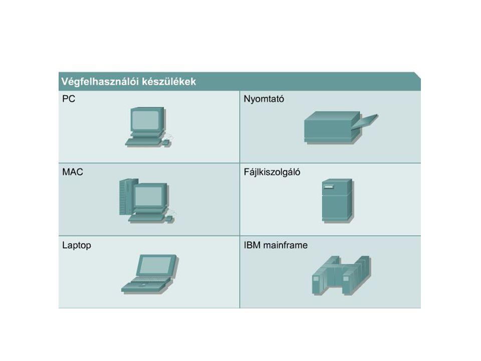 • A hálózati készülékek közé sorolunk minden olyan készüléket, amelyek a végfelhasználói készülékeket összekapcsolva kommunikációra adnak módot.