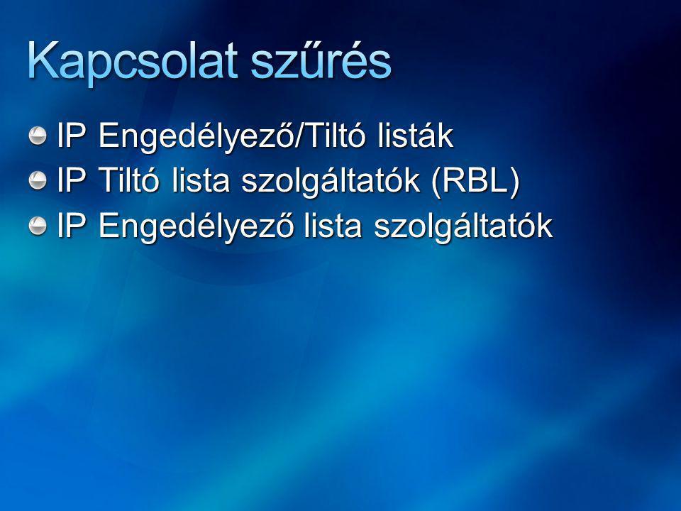IP Engedélyező/Tiltó listák IP Tiltó lista szolgáltatók (RBL) IP Engedélyező lista szolgáltatók