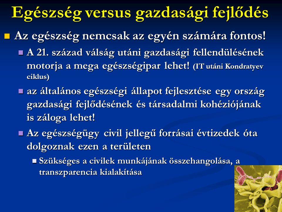 A RIROSZ néhány programja: • Euroterv I-II (Joint Action) projekt (http://europlan.rirosz.hu) • Polka projekt (http://polka.rirosz.hu) • Burqol-RD projekt (www.burqol-rd.com) • EurordisCare2 projekt • Ritka Betegségek Világnapja (https://sites.rirosz.hu/rbv) • A diagnózis közlését segítő protokoll (http://protokoll.rirosz.hu) • Családi fejlesztő táborok • Uni-Versum Központ létrehozása (https://sites.google.com/a/rirosz.hu/rbv/az-uni- versum-koezpont)