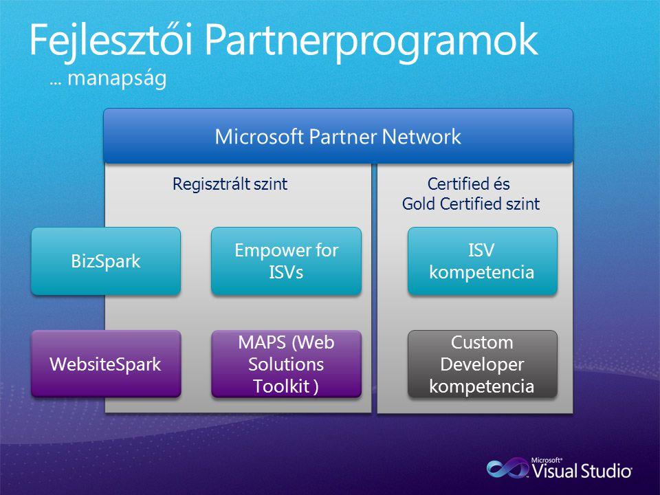 ... manapság BizSpark WebsiteSpark Empower for ISVs MAPS (Web Solutions Toolkit ) Microsoft Partner Network Regisztrált szintCertified és Gold Certifi