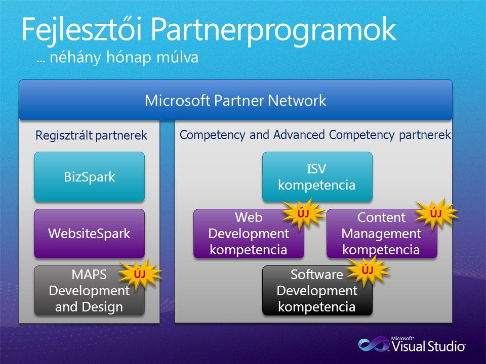 ... néhány hónap múlva BizSpark WebsiteSpark MAPS Development and Design Microsoft Partner Network Regisztrált partnerek Competency and Advanced Compe