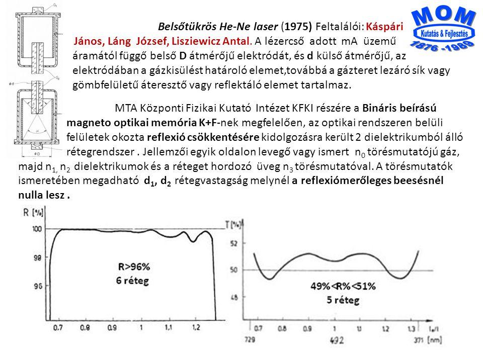 Belsőtükrös He-Ne laser (1975) Feltalálói: Káspári János, Láng József, Lisziewicz Antal. A lézercső adott mA üzemű áramától függő belső D átmérőjű ele