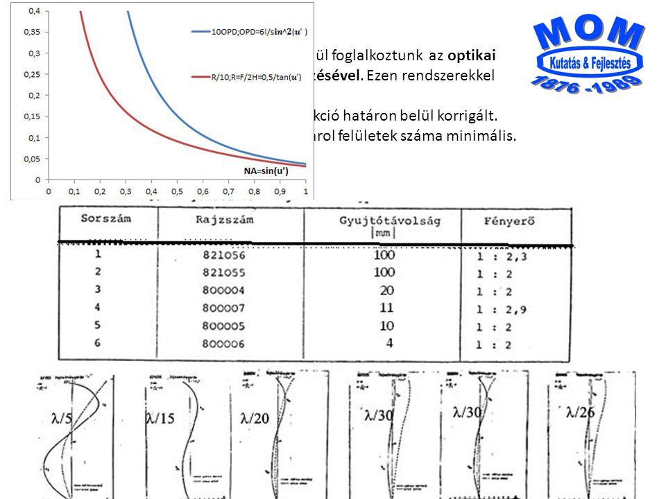 A KFKI egyűt működés keretén belül foglalkoztunk az optikai tárolókhoz szükséges optikai elemek tervezésével.