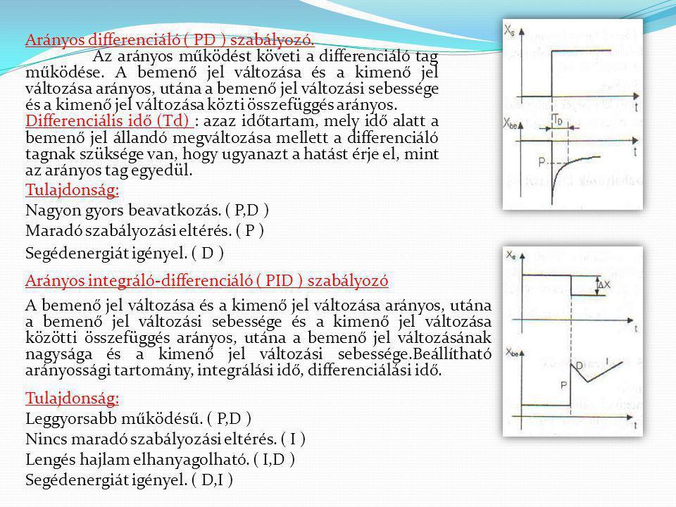 Arányos differenciáló ( PD ) szabályozó. Az arányos működést követi a differenciáló tag működése. A bemenő jel változása és a kimenő jel változása ará
