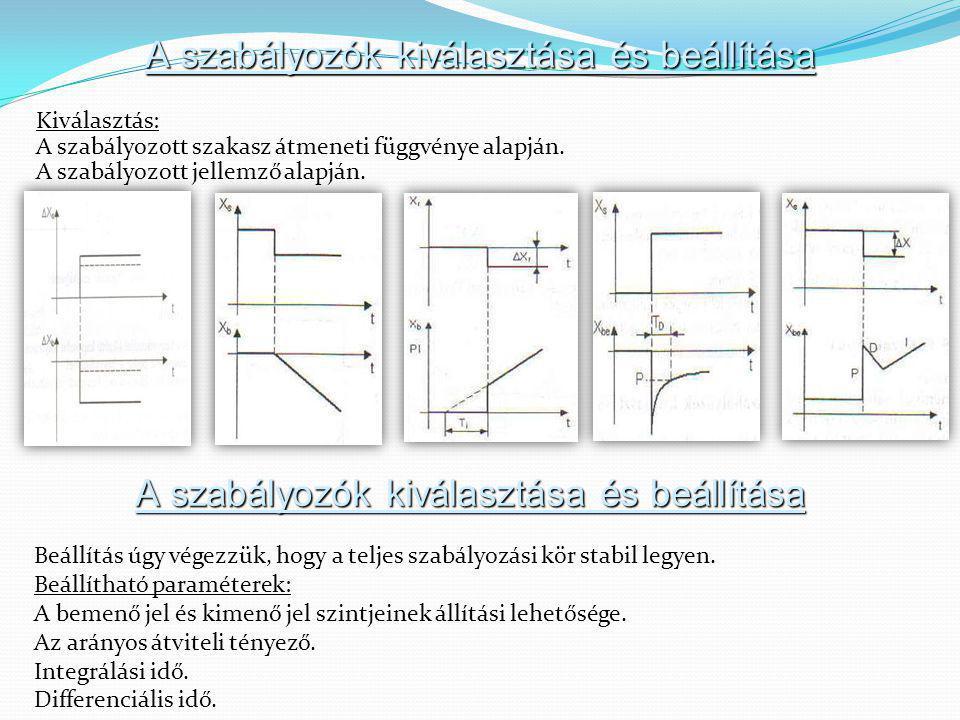 A szabályozók kiválasztása és beállítása Kiválasztás: A szabályozott szakasz átmeneti függvénye alapján.