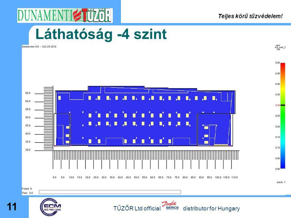 Láthatóság -4 szint TŰZŐR Ltd official distributor for Hungary 11 Teljes körű tűzvédelem!