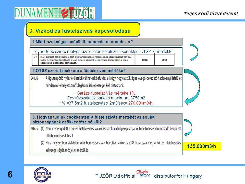 3. Vízköd és füstelszívás kapcsolódása TŰZŐR Ltd official distributor for Hungary 6 135.000m3/h 1.Miért szükséges beépített automata oltórendszer? Egy