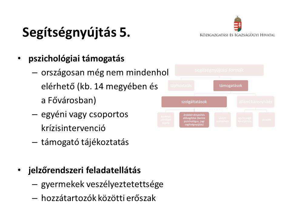 Segítségnyújtás 5. • pszichológiai támogatás – országosan még nem mindenhol elérhető (kb. 14 megyében és a Fővárosban) – egyéni vagy csoportos krízisi