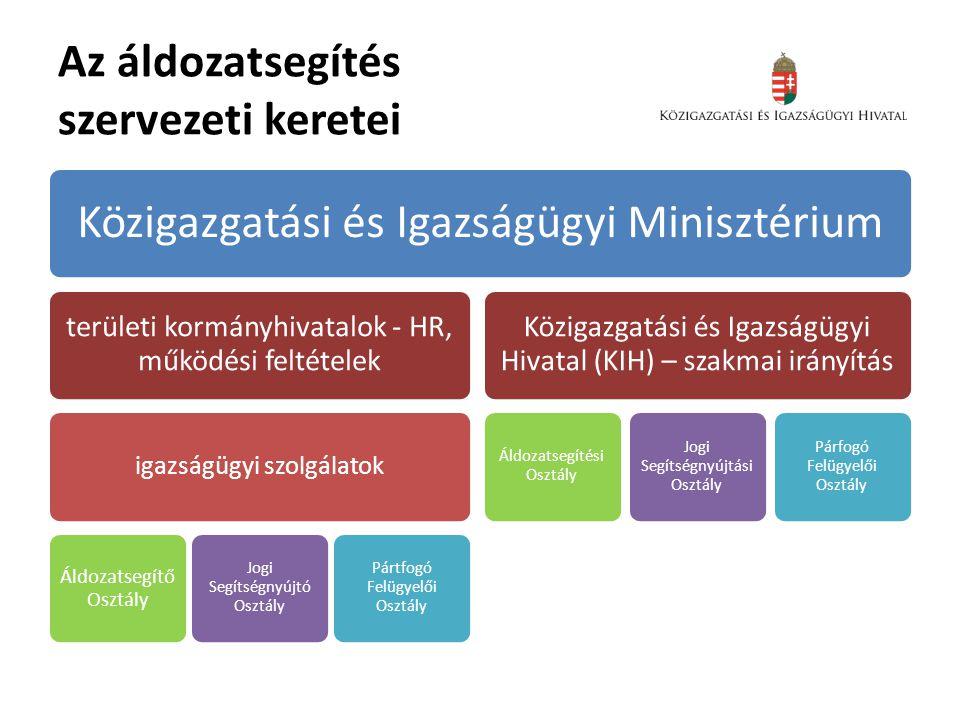 Közigazgatási és Igazságügyi Minisztérium területi kormányhivatalok - HR, működési feltételek igazságügyi szolgálatok Áldozatsegítő Osztály Jogi Segít