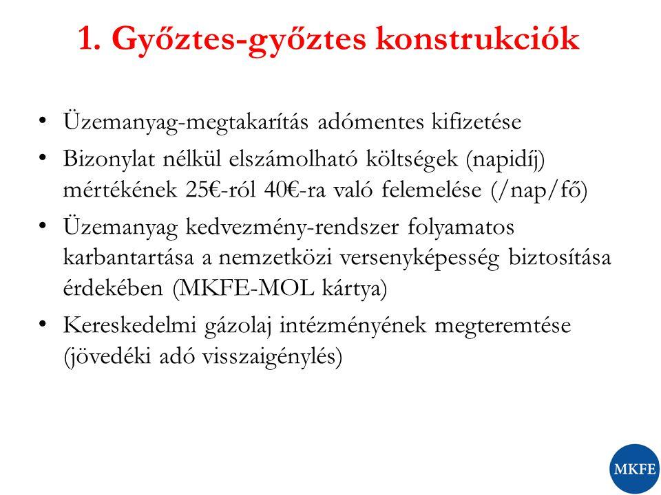Nemzetközi árufuvarozás 2004.V. 1. 2004. XII. 31.