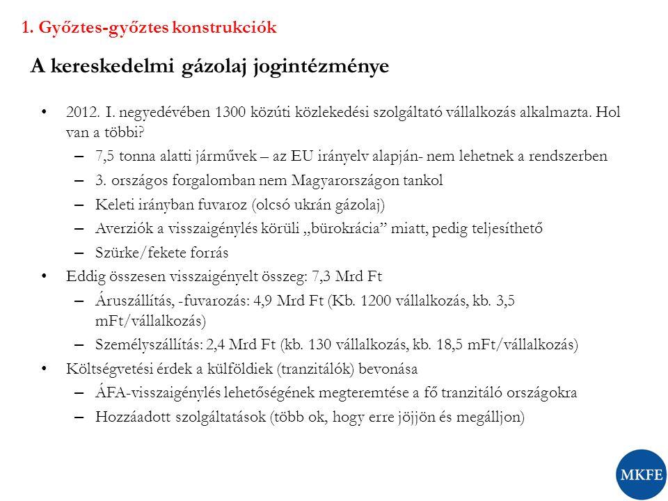 A kereskedelmi gázolaj jogintézménye • 2012. I.