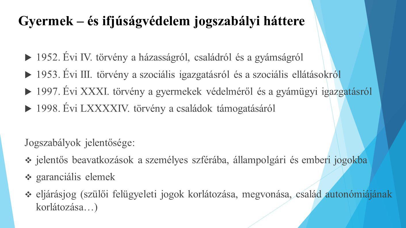 Az észlelő- és jelzőrendszer tagjai (1997.évi XXXI.