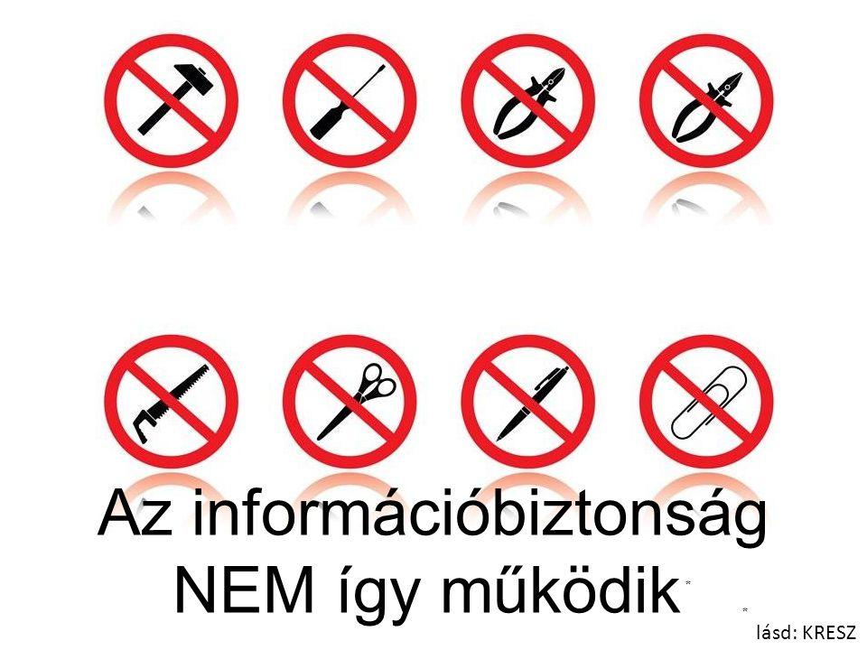 Az információbiztonság NEM így működik * * lásd: KRESZ