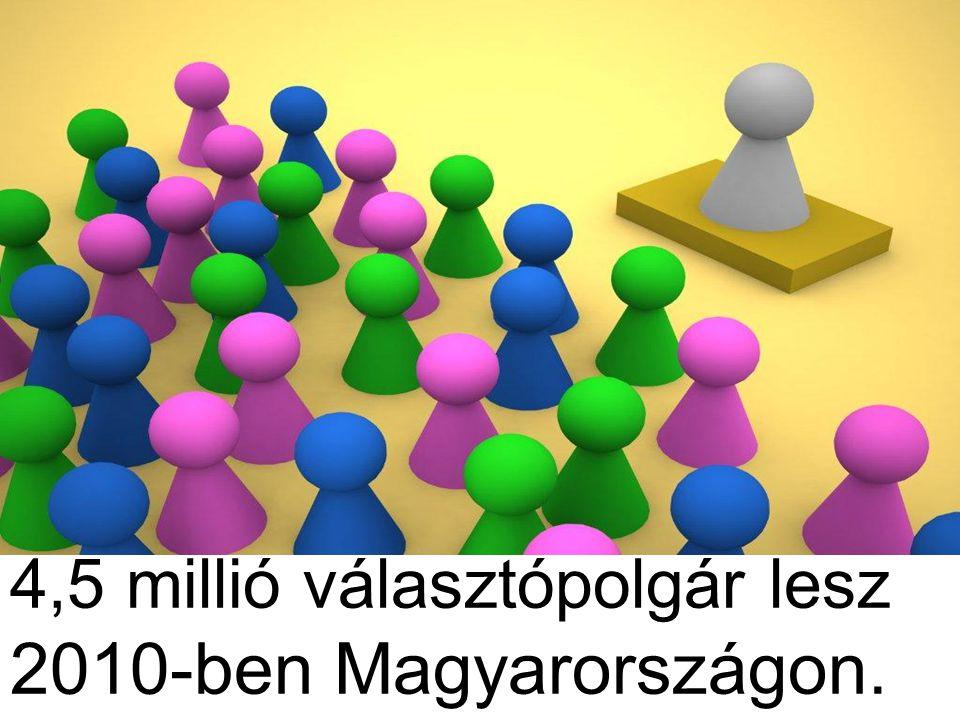 4,5 millió választópolgár lesz 2010-ben Magyarországon.