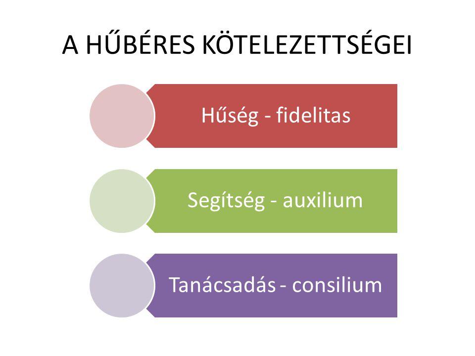A HŰBÉRES KÖTELEZETTSÉGEI Hűség - fidelitas Segítség - auxilium Tanácsadás - consilium