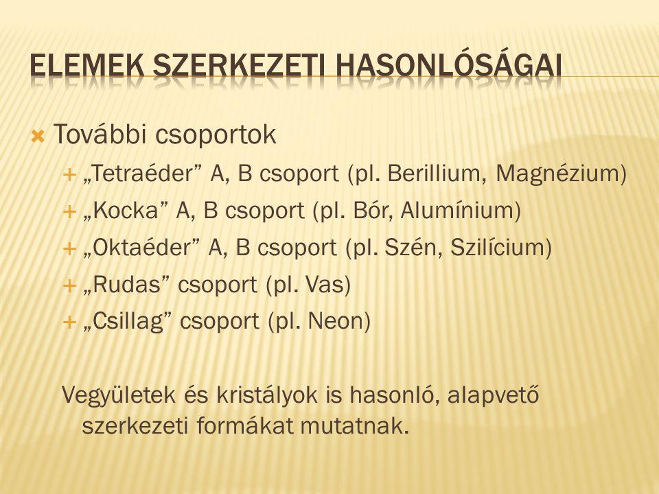 """ További csoportok  """"Tetraéder"""" A, B csoport (pl. Berillium, Magnézium)  """"Kocka"""" A, B csoport (pl. Bór, Alumínium)  """"Oktaéder"""" A, B csoport (pl. S"""