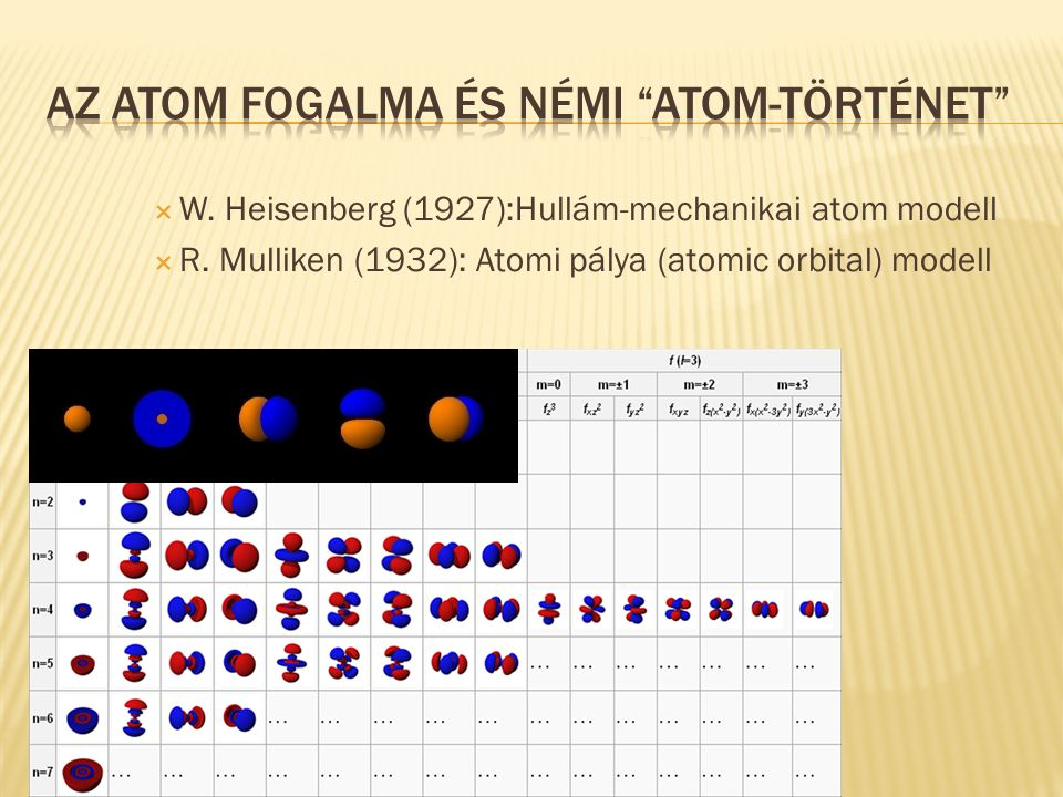  W. Heisenberg (1927):Hullám-mechanikai atom modell  R. Mulliken (1932): Atomi pálya (atomic orbital) modell