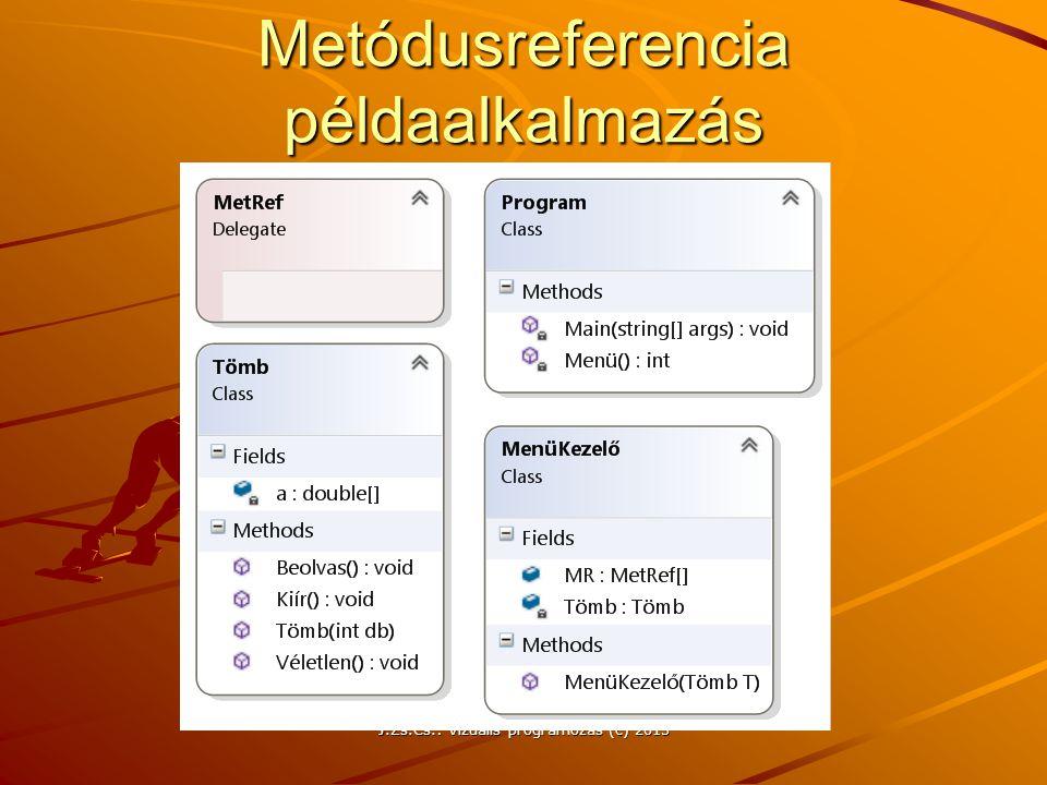 Metódusreferencia példaalkalmazás J.Zs.Cs.: Vizuális programozás (c) 2013