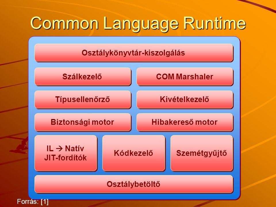 Common Language Runtime Osztálybetöltő IL  Natív JIT-fordítók Biztonsági motor Hibakereső motor Típusellenőrző Kivételkezelő Szálkezelő COM Marshaler Osztálykönyvtár-kiszolgálás Szemétgyűjtő Kódkezelő Forrás: [1]