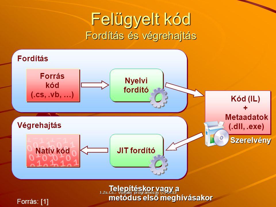 J.Zs.Cs.: Vizuális programozás (c) 2013 Végrehajtás Fordítás Felügyelt kód Fordítás és végrehajtás Forrás kód (.cs,.vb, …) Nyelvi fordító JIT fordító Telepítéskor vagy a metódus első meghívásakor Kód (IL) + Metaadatok (.dll,.exe) Natív kód Szerelvény Forrás: [1]