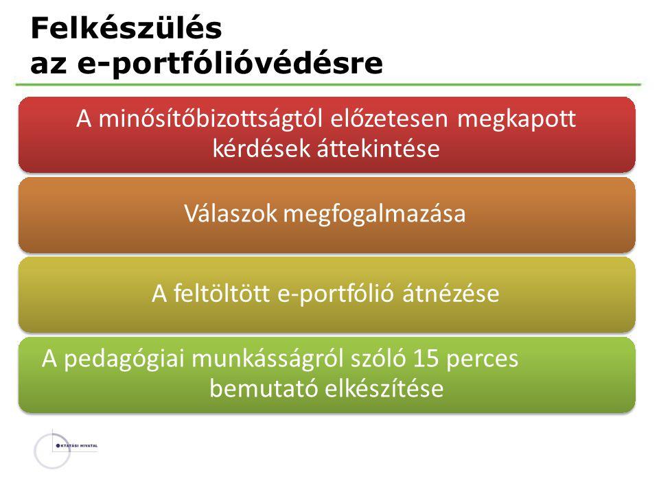 Felkészülés aze-portfólióvédésre Aminősítőbizottságtól előzetesen kérdések áttekintése megkapott Válaszok megfogalmazása A feltöltött e-portfólió átné