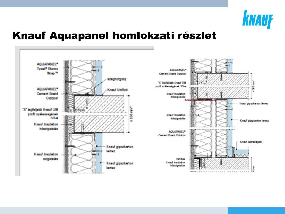 Knauf Aquapanel homlokzati részlet