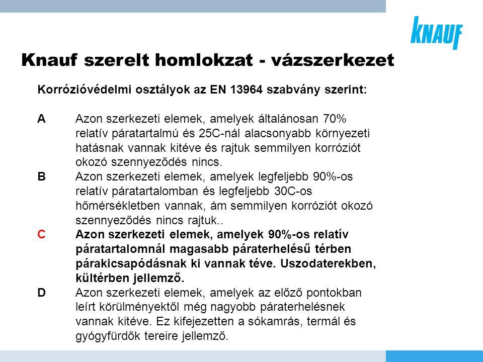 Knauf szerelt homlokzat - vázszerkezet Korrózióvédelmi osztályok az EN 13964 szabvány szerint: A Azon szerkezeti elemek, amelyek általánosan 70% relat
