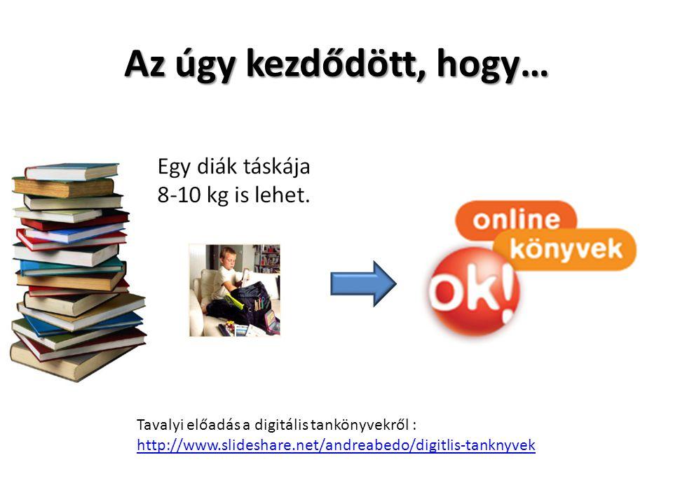 Az úgy kezdődött, hogy… Tavalyi előadás a digitális tankönyvekről : http://www.slideshare.net/andreabedo/digitlis-tanknyvek http://www.slideshare.net/andreabedo/digitlis-tanknyvek