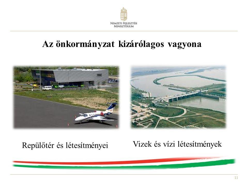 11 Az önkormányzat kizárólagos vagyona Repülőtér és létesítményei Vizek és vízi létesítmények