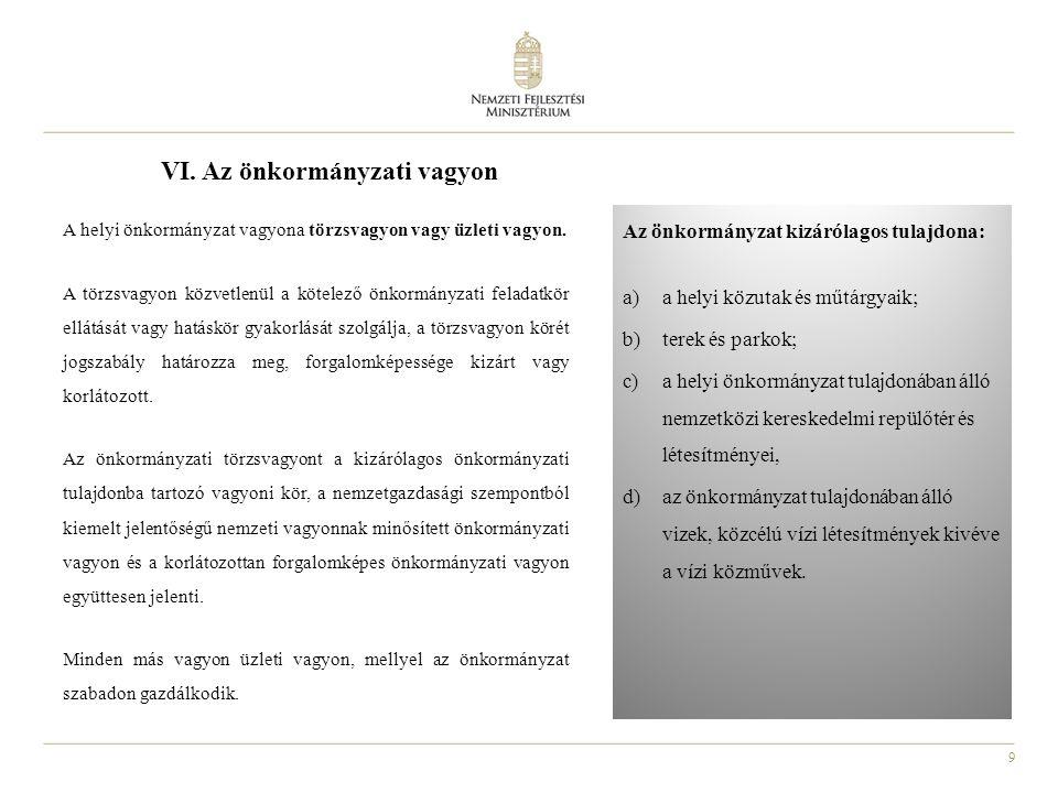 9 VI. Az önkormányzati vagyon A helyi önkormányzat vagyona törzsvagyon vagy üzleti vagyon. A törzsvagyon közvetlenül a kötelező önkormányzati feladatk