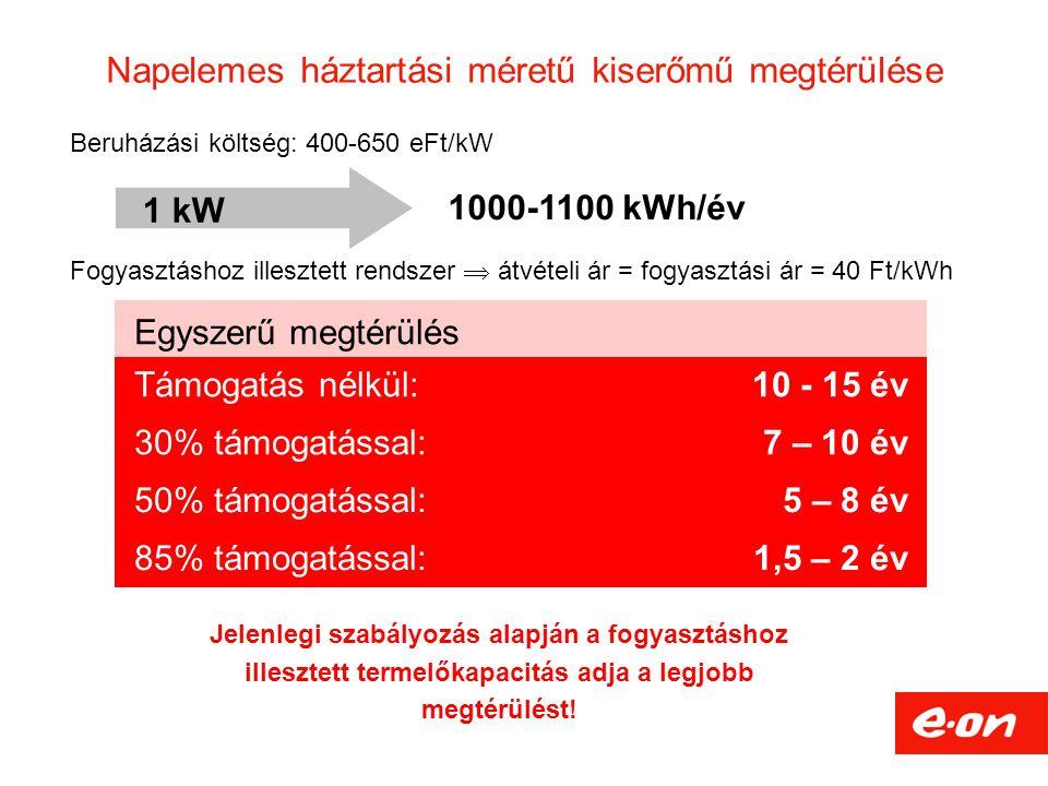Napelemes háztartási méretű kiserőmű megtérülése Beruházási költség: 400-650 eFt/kW Fogyasztáshoz illesztett rendszer  átvételi ár = fogyasztási ár = 40 Ft/kWh 1 kW 1000-1100 kWh/év Egyszerű megtérülés 10 - 15 évTámogatás nélkül: 7 – 10 év30% támogatással: 5 – 8 év50% támogatással: 1,5 – 2 év85% támogatással: Jelenlegi szabályozás alapján a fogyasztáshoz illesztett termelőkapacitás adja a legjobb megtérülést!