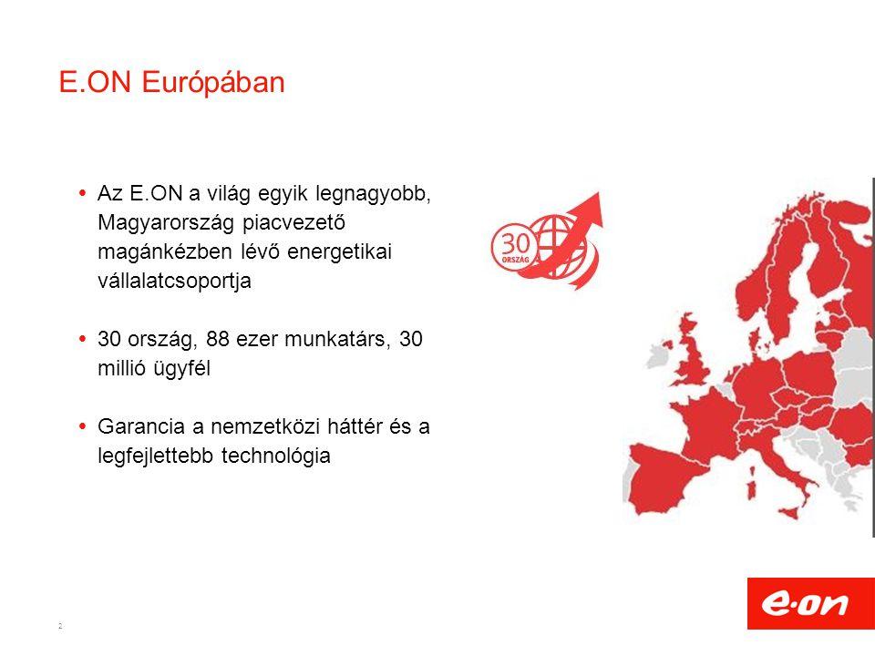E.ON Európában  Az E.ON a világ egyik legnagyobb, Magyarország piacvezető magánkézben lévő energetikai vállalatcsoportja  30 ország, 88 ezer munkatárs, 30 millió ügyfél  Garancia a nemzetközi háttér és a legfejlettebb technológia 2