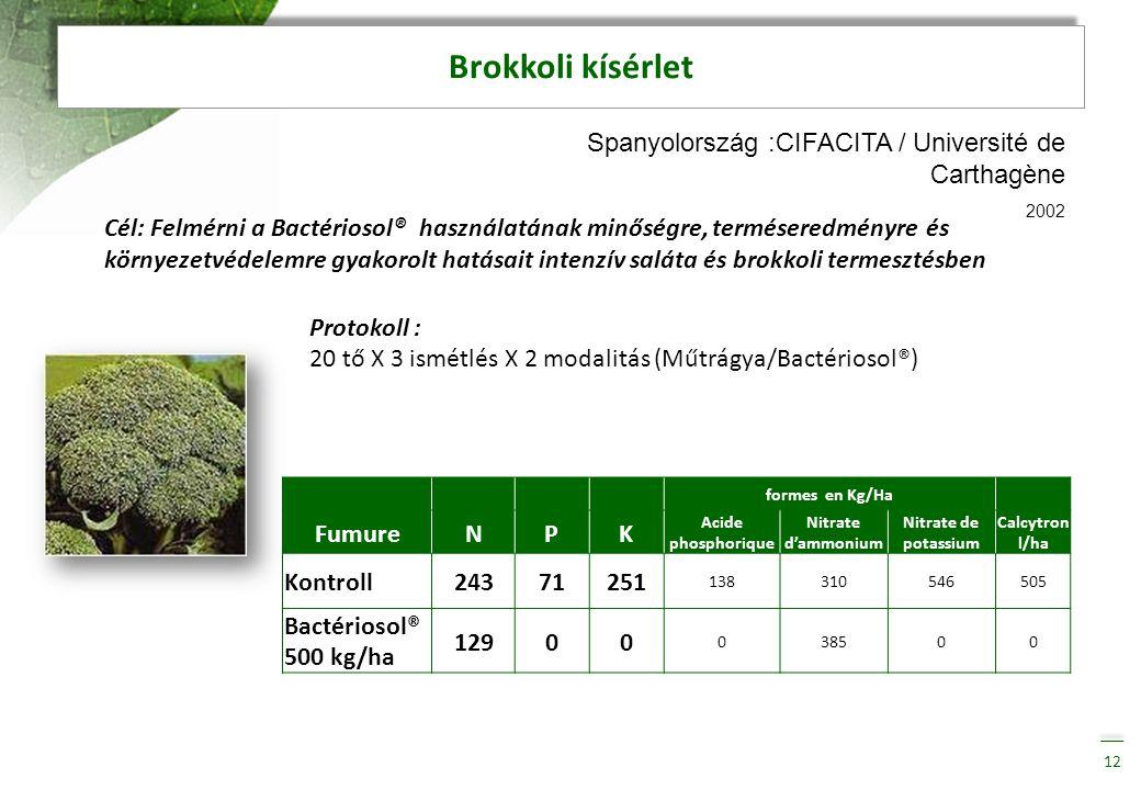 Brokkoli kísérlet 12 Protokoll : 20 tő X 3 ismétlés X 2 modalitás (Műtrágya/Bactériosol®) formes en Kg/Ha FumureNPK Acide phosphorique Nitrate d'ammon