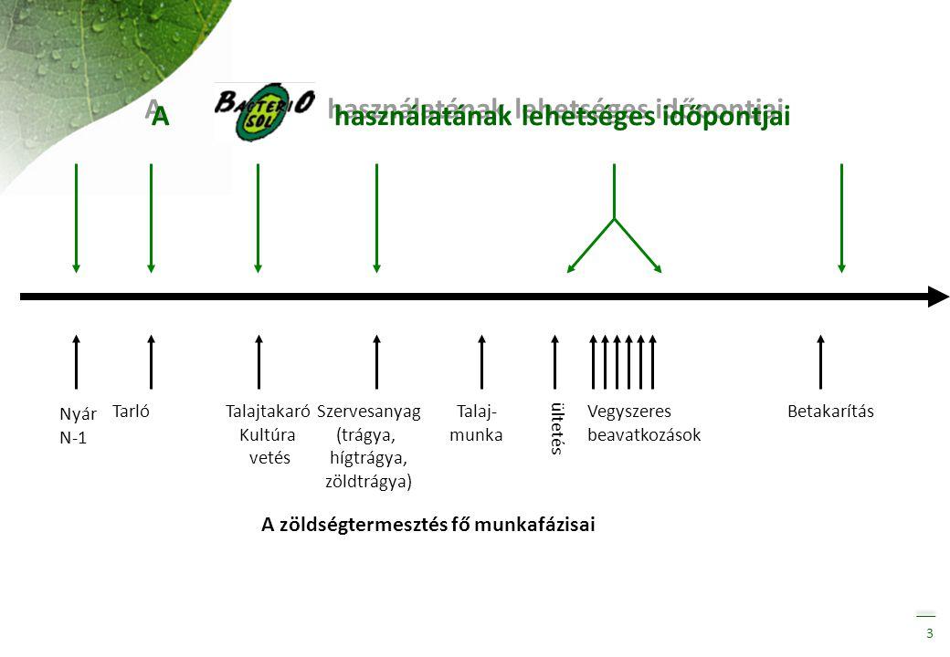 A zöldségtermesztés fő munkafázisai Nyár N-1 TarlóTalajtakaró Kultúra vetés Szervesanyag (trágya, hígtrágya, zöldtrágya) Talaj- munka ültetés Vegyszer