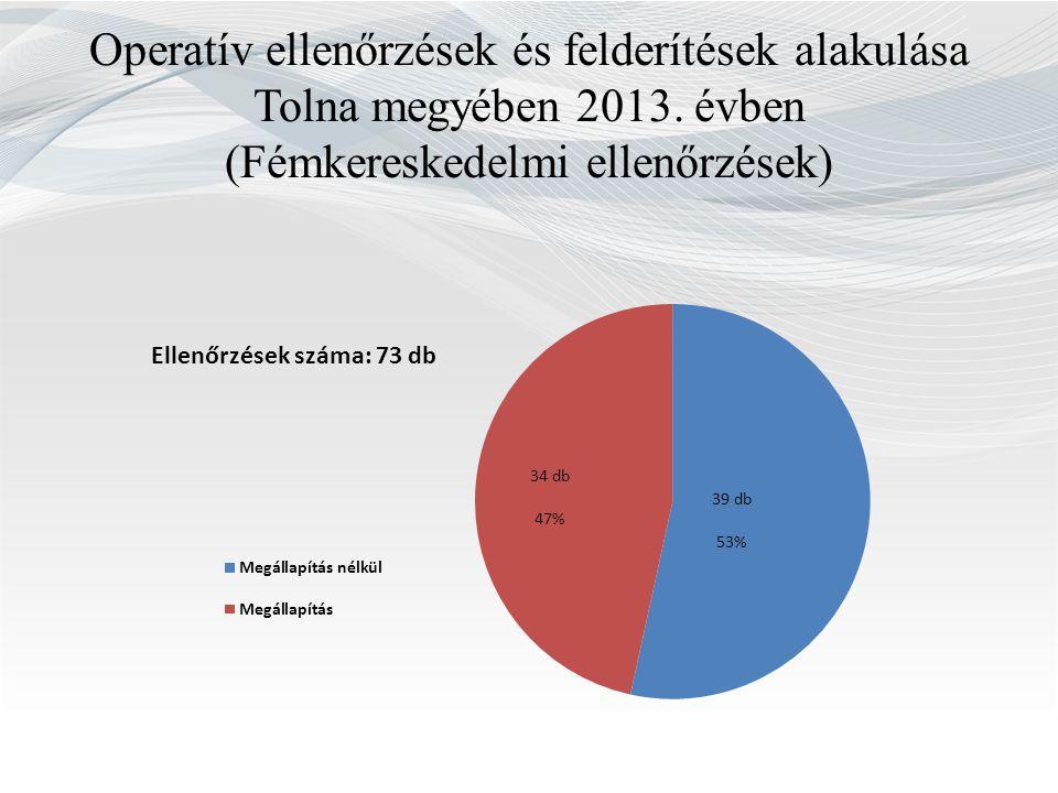 Operatív ellenőrzések és felderítések alakulása Tolna megyében 2013. évben (Fémkereskedelmi ellenőrzések)