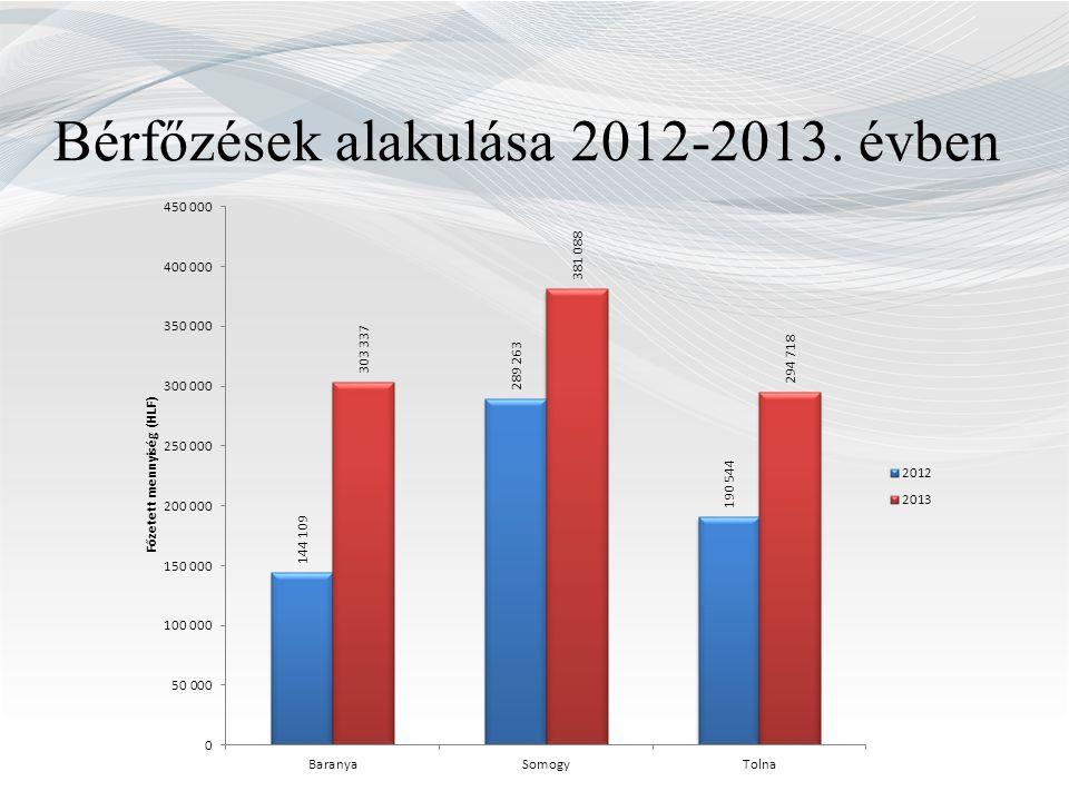 Bérfőzések alakulása 2012-2013. évben