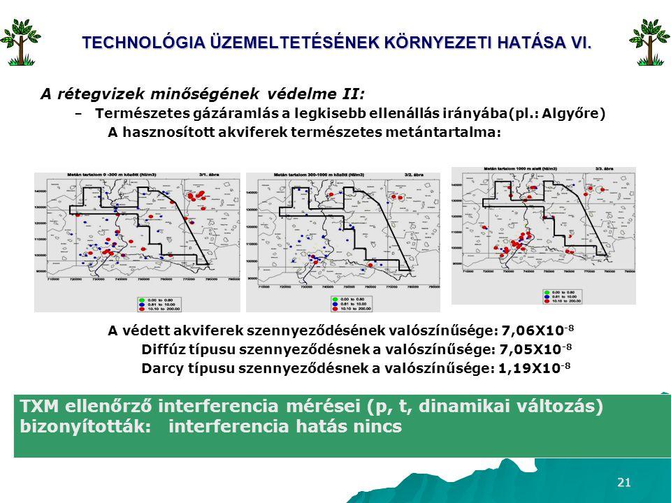 21 TECHNOLÓGIA ÜZEMELTETÉSÉNEK KÖRNYEZETI HATÁSA VI. A rétegvizek minőségének védelme II: – –Természetes gázáramlás a legkisebb ellenállás irányába(pl