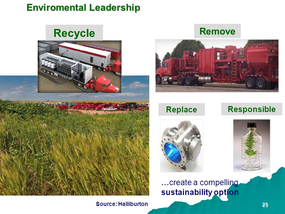 25 Enviromental Leadership... create a compelling sustainability option Recycle Remove Replace Responsible Source: Halliburton