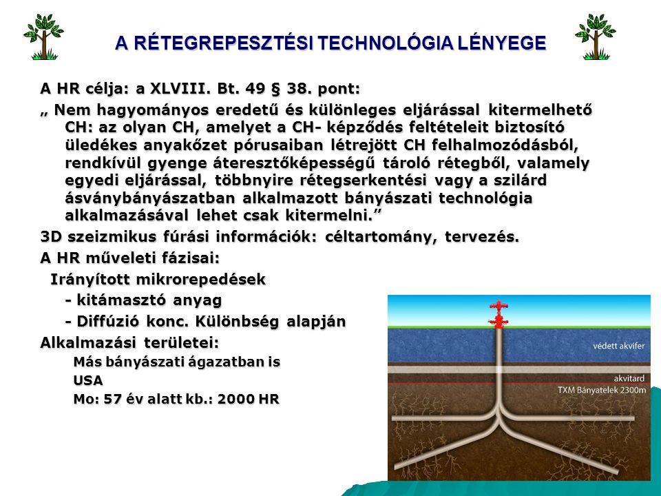"""3 A RÉTEGREPESZTÉSI TECHNOLÓGIA LÉNYEGE A HR célja: a XLVIII. Bt. 49 § 38. pont: """" Nem hagyományos eredetű és különleges eljárással kitermelhető CH: a"""