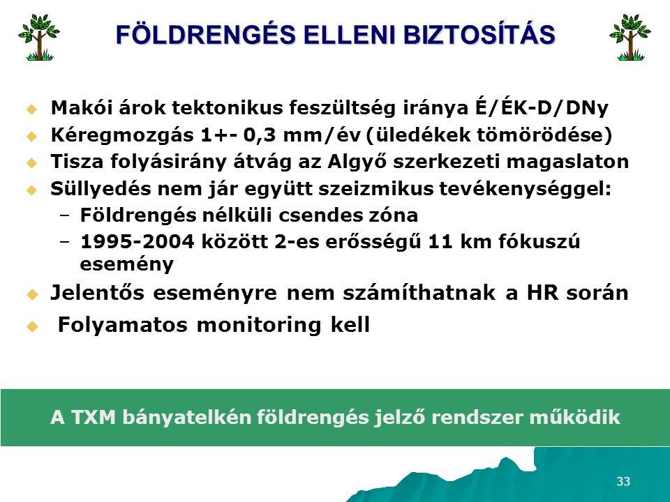 33   Makói árok tektonikus feszültség iránya É/ÉK-D/DNy   Kéregmozgás 1+- 0,3 mm/év (üledékek tömörödése)   Tisza folyásirány átvág az Algyő szerkezeti magaslaton   Süllyedés nem jár együtt szeizmikus tevékenységgel: – –Földrengés nélküli csendes zóna – –1995-2004 között 2-es erősségű 11 km fókuszú esemény   Jelentős eseményre nem számíthatnak a HR során   Folyamatos monitoring kell FÖLDRENGÉS ELLENI BIZTOSÍTÁS A TXM bányatelkén földrengés jelző rendszer működik