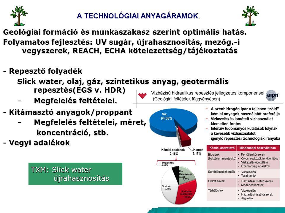 4 A TECHNOLÓGIAI ANYAGÁRAMOK. TXM: Slick water újrahasznosítás újrahasznosítás Geológiai formáció és munkaszakasz szerint optimális hatás. Folyamatos