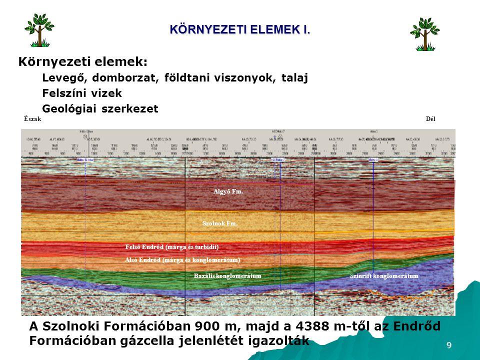 9 KÖRNYEZETI ELEMEK I. Környezeti elemek: Levegő, domborzat, földtani viszonyok, talaj Felszíni vizek Geológiai szerkezet Szinrift konglomerátumBazáli