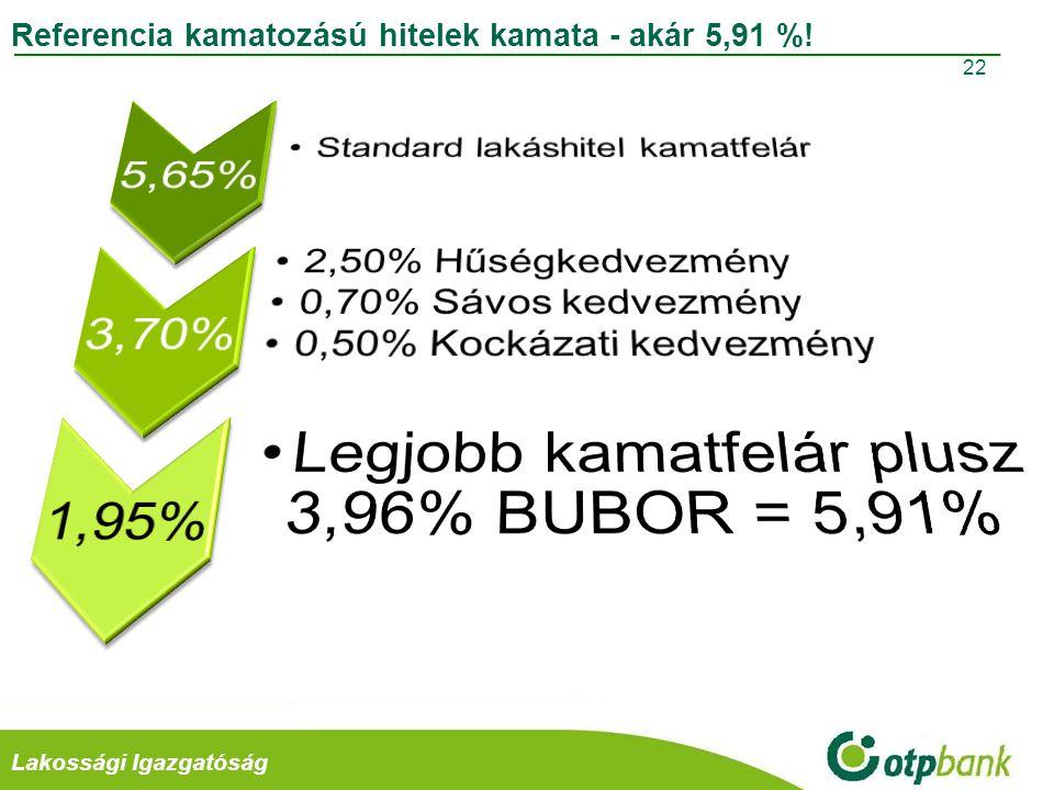 Retail Divízió Referencia kamathoz kötött lakáshitel (egyenletes törlesztéssel) 0,8%-os Hűség kamat-kedvezménnyel Referencia kamathoz kötött Takarékos lakáshitel (LTP-vel) 0,95-1,05%-os Hűség kamat-kedvezménnyel A havi törlesztőrészletek és a THM tájékoztató jellegűek