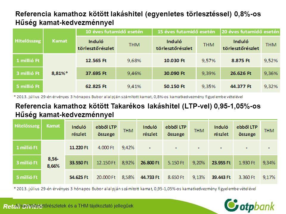Retail DivízióLakossági Igazgatóság 5 éves fix kamatperiódusú lakáshitel- 1%-os kamatkedvezmény 24 Bizalom kamat kedvezmény 1% Minimum 150.000 Ft jövedelem
