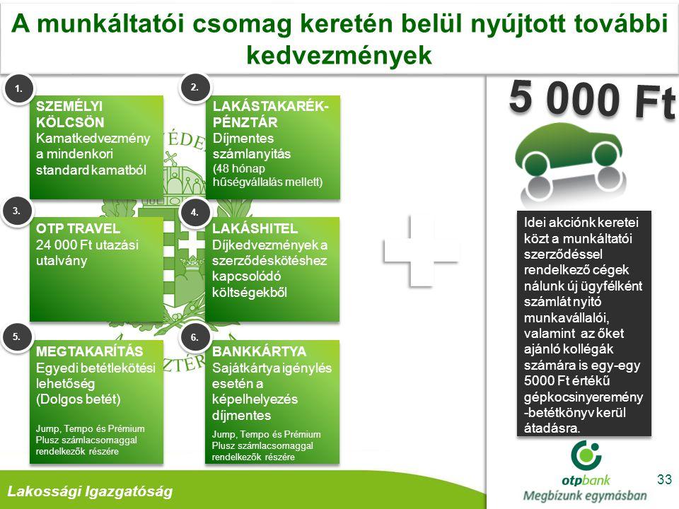 Retail DivízióLakossági Igazgatóság Az előzőekben ismertetett kedvezmények esetén elérhető megtakarítások összege 200 000 Ft Akár több mint 34